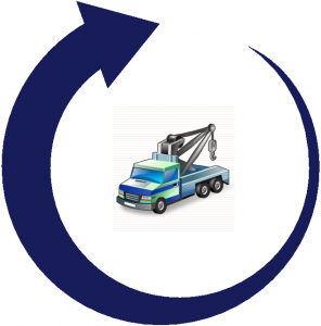 24-Hour Towing Services